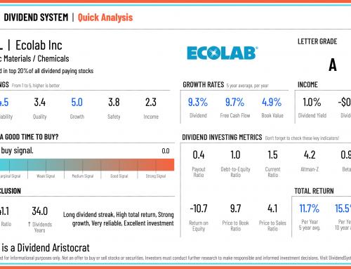 ECOLAB | Quick Analysis
